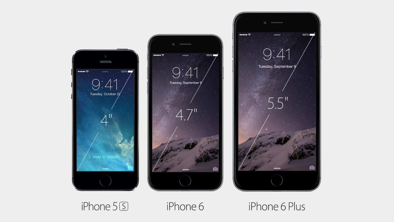 iphone-6-afmetingen
