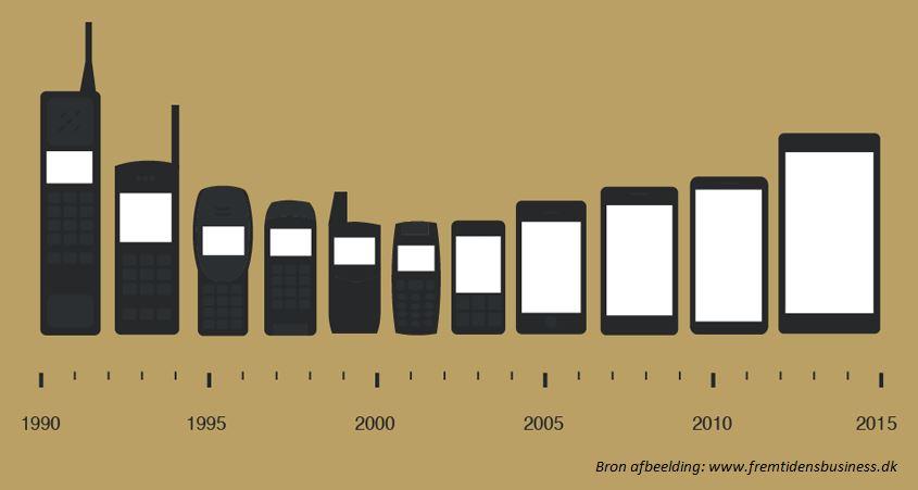 grote schermen smartphone